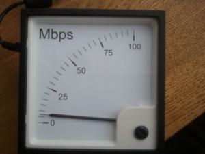 Megabit Meter